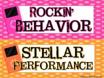 Tech. Themed Behavior Clip Chart