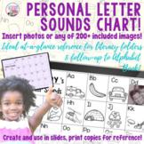 Editable Letter Sounds Chart | Digital