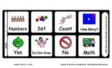 TechTalk Overlay for Set Math Lesson