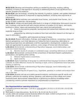 Technical & Applied Writing - Curriculum Document Aligned to Common Core