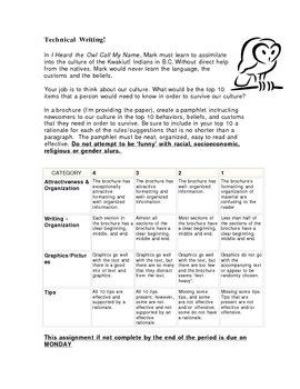 Technical Brochure Writing