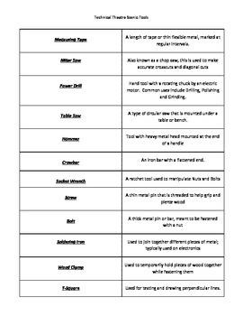 Technical Theatre Vocabulary - Scenic Tools