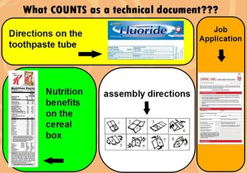 Technical/Business Documents Overview