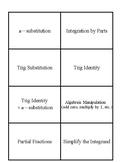 Techniques of Integration Card Sort
