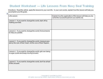 Techniques of NO Lesson 5 - Lessons from Navy Seal Team Training