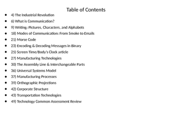 Technologies: Communication, Manufacturing, and Transportation