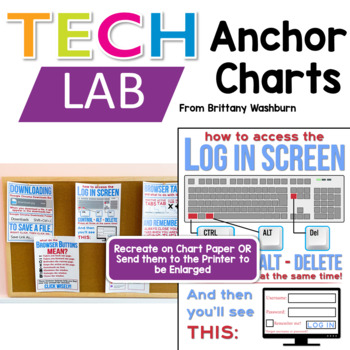 Technology Anchor Charts