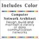 Technology Career Poster Set