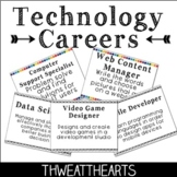 Technology Career Posters