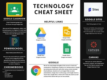 Technology Cheat Sheet