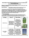 Technology Effects Resource Guide