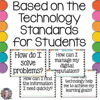 Technology Essential Questions Posters