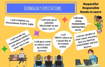 Technology Expectations Poster