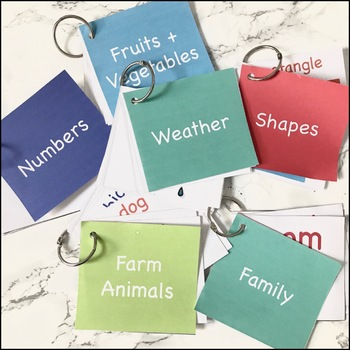 Technology Flashcards for VIPKid & the Virtual ESL Classroom | Classroom Props