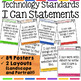 Technology I Can Statements for Grades K-2 - Tech Decor Theme