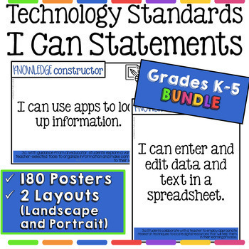 Technology I Can Statements for Grades K-5 BUNDLE - Tech Decor Theme