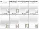 Technology & Innovation Inventors 2 Page Work Sheet