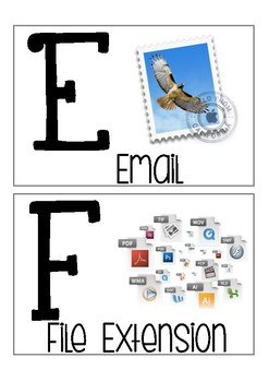 Technology Inspired Alphabet Posters