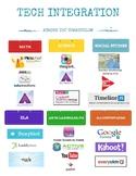 Technology Integration Across the Curriculum