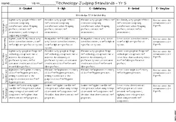 Technology Judging Standards - Year 5