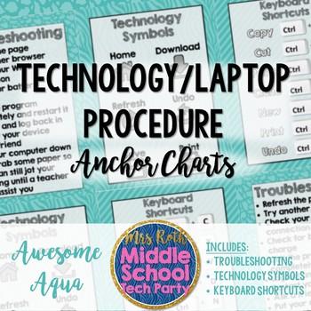 Technology Procedure Anchor Charts *Awesome Aqua*