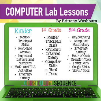 Technology Lesson Plans and Activities 1 Year Subscription Grades K-5 Bundle