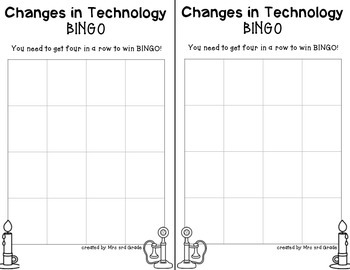 Technology Over Time