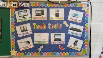 Technology Parts with Labels Display or Bulletin Board