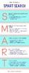 Technology Poster/Bookmark Bundle