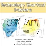 Technology Posters & Cheat Sheet