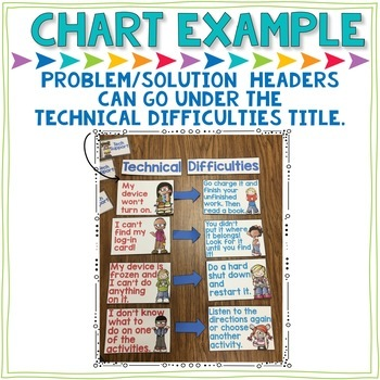 Technology Problem Solving Mini Posters Pack