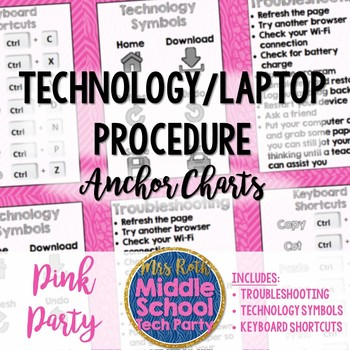 Technology Procedure Anchor Charts *Pink Party*