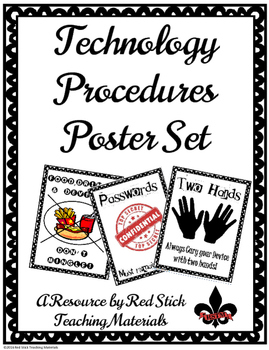 Technology Procedures Posters--Set of 15
