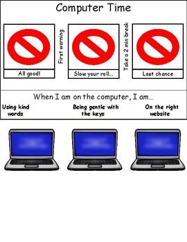 Technology Rule Boards