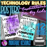 Technology Rules Posters for Secondary School