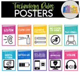 Technology Rules Posters