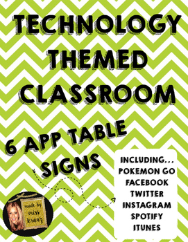 Technology Themed Classroom- Table Signs