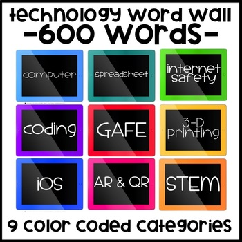 Technology Themed Decor Classroom Word Wall Cards
