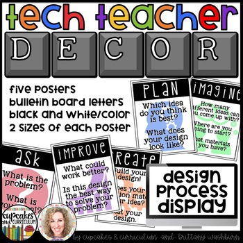 Technology Themed Decor Design Process Posters