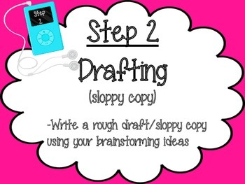 Technology Themed Writing Process Posters