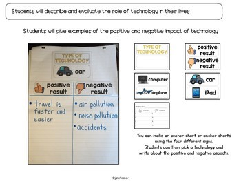 Technology Then and Now Activities