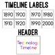 Technology Timeline Poster Set