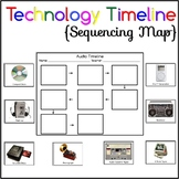 Technology Timeline Sequencing Map