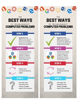 Technology Troubleshooting Printable Infographic