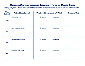 Technology Use & Effects in East Asia