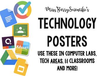 Technology Website Poster Set