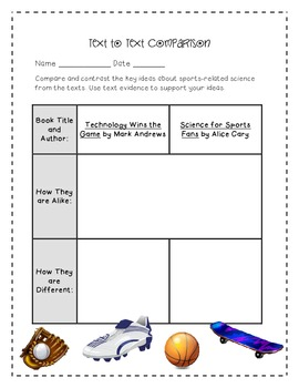 Technology Wins the Game Activities 3rd Grade Journeys Unit 3, Lesson 11