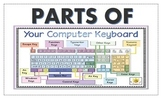 Technology Word Wall - Parts of a Computer  Keyboard