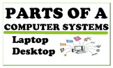 Technology Word Wall - Parts of a Computer System