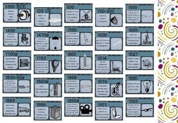 Technology and Inventions Timeline Classroom Decor Posters